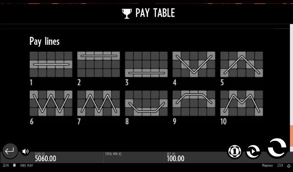 Игровой автомат Magicious - играй и побеждай по крупному
