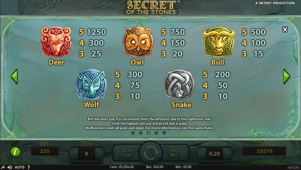 Игровой автомат Secret of the Stones - в Спин Сити казино побеждай регулярно