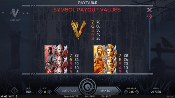 Игровой автомат Vikings - завоюй богатства викингов в Вулкан казино