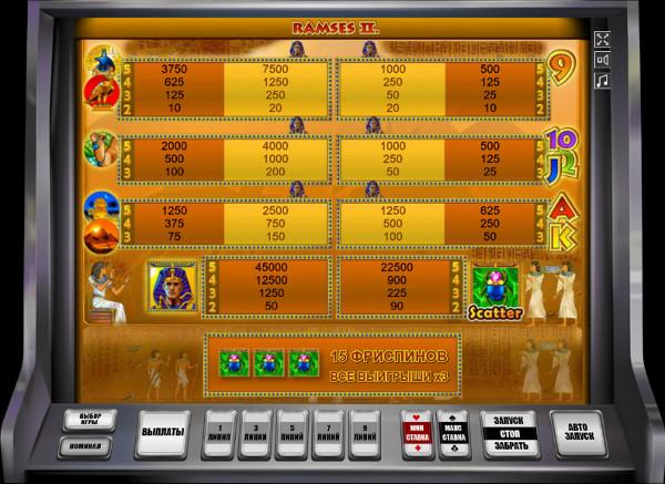 Игровые автоматы Рамзес 2 онлайн - играть на деньги онлайн